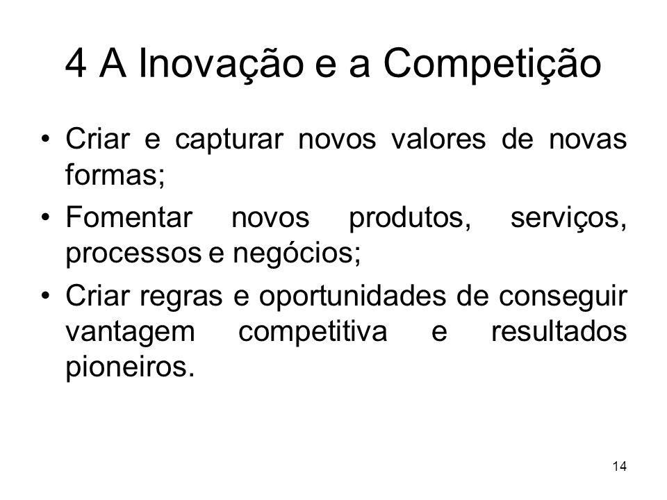 14 4 A Inovação e a Competição Criar e capturar novos valores de novas formas; Fomentar novos produtos, serviços, processos e negócios; Criar regras e