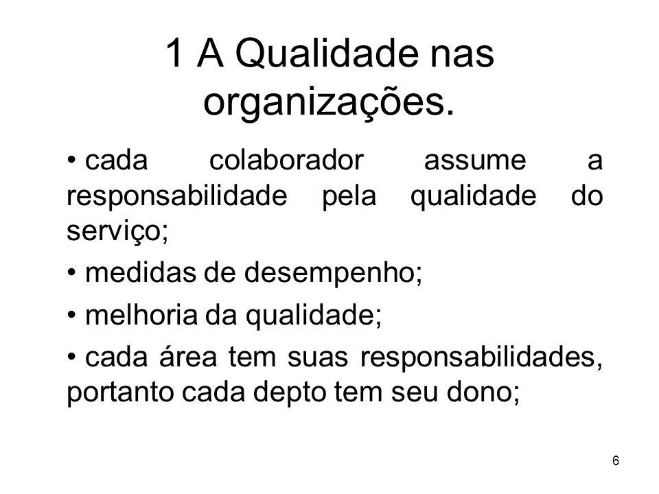 6 1 A Qualidade nas organizações. cada colaborador assume a responsabilidade pela qualidade do serviço; medidas de desempenho; melhoria da qualidade;