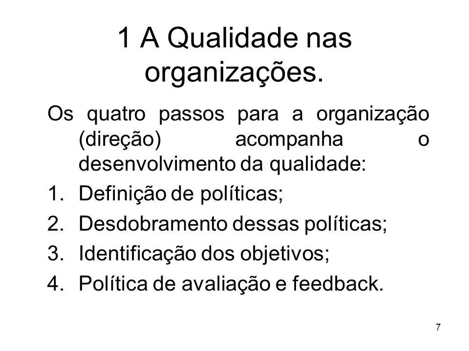 7 1 A Qualidade nas organizações. Os quatro passos para a organização (direção) acompanha o desenvolvimento da qualidade: 1.Definição de políticas; 2.