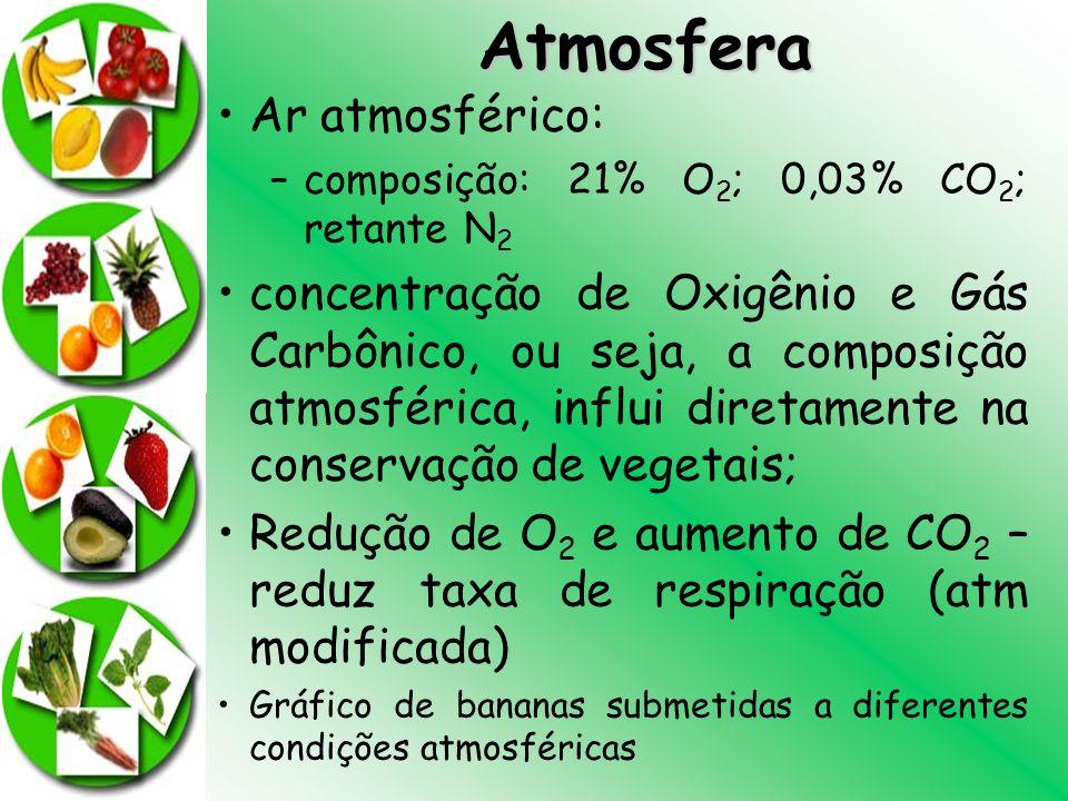 Atmosfera Ar atmosférico: –composição: 21% O 2 ; 0,03% CO 2 ; retante N 2 concentração de Oxigênio e Gás Carbônico, ou seja, a composição atmosférica,