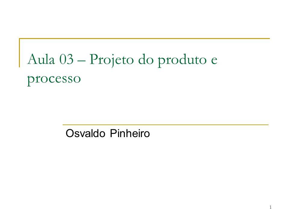 Osvaldo Pinheiro - 20092 Temas a serem abordados Introdução Ciclo de vida do produto Desenvolvimento do projeto do produto Adaptação do produto ao processo Projeto de serviços