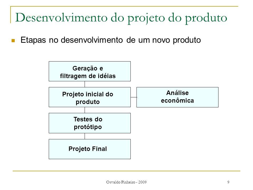 Osvaldo Pinheiro - 20099 Desenvolvimento do projeto do produto Etapas no desenvolvimento de um novo produto Geração e filtragem de idéias Projeto inic