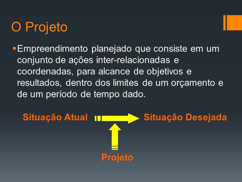 O Projeto Empreendimento planejado que consiste em um conjunto de ações inter-relacionadas e coordenadas, para alcance de objetivos e resultados, dentro dos limites de um orçamento e de um período de tempo dado.