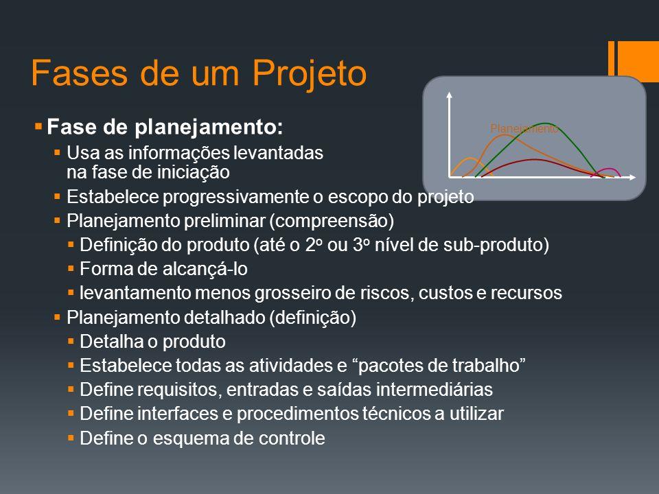 Fases de um Projeto Fase de planejamento: Usa as informações levantadas na fase de iniciação Estabelece progressivamente o escopo do projeto Planejamento preliminar (compreensão) Definição do produto (até o 2 o ou 3 o nível de sub-produto) Forma de alcançá-lo levantamento menos grosseiro de riscos, custos e recursos Planejamento detalhado (definição) Detalha o produto Estabelece todas as atividades e pacotes de trabalho Define requisitos, entradas e saídas intermediárias Define interfaces e procedimentos técnicos a utilizar Define o esquema de controle Planejamento