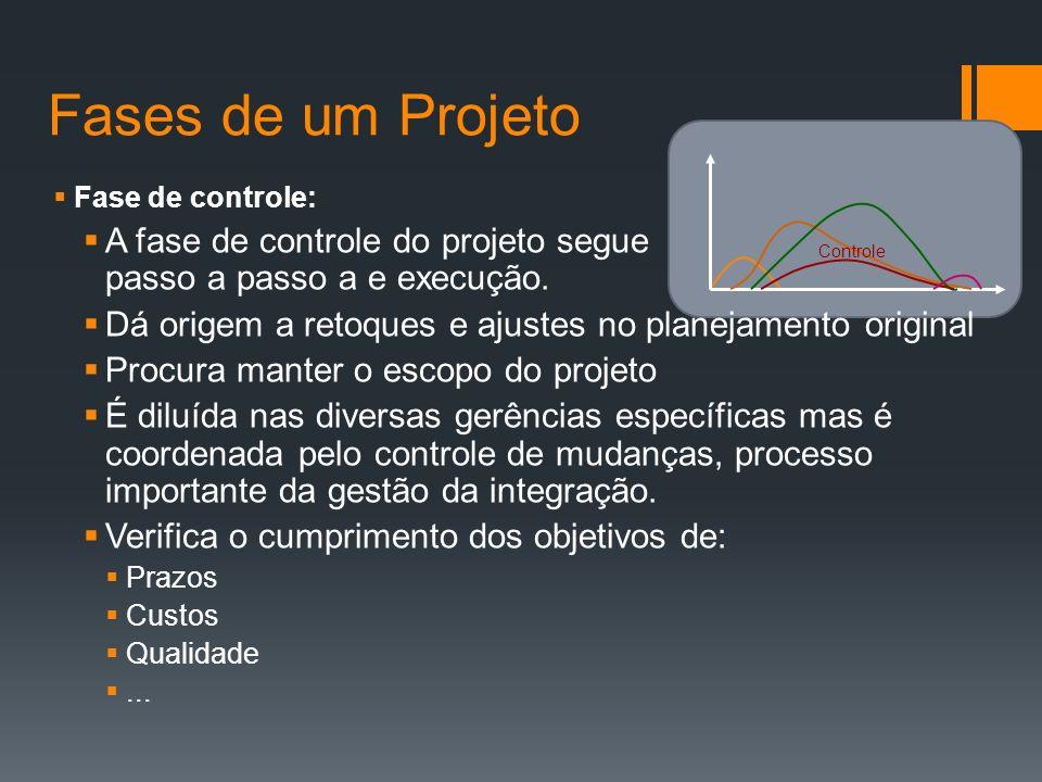 Fases de um Projeto Fase de controle: A fase de controle do projeto segue passo a passo a e execução.