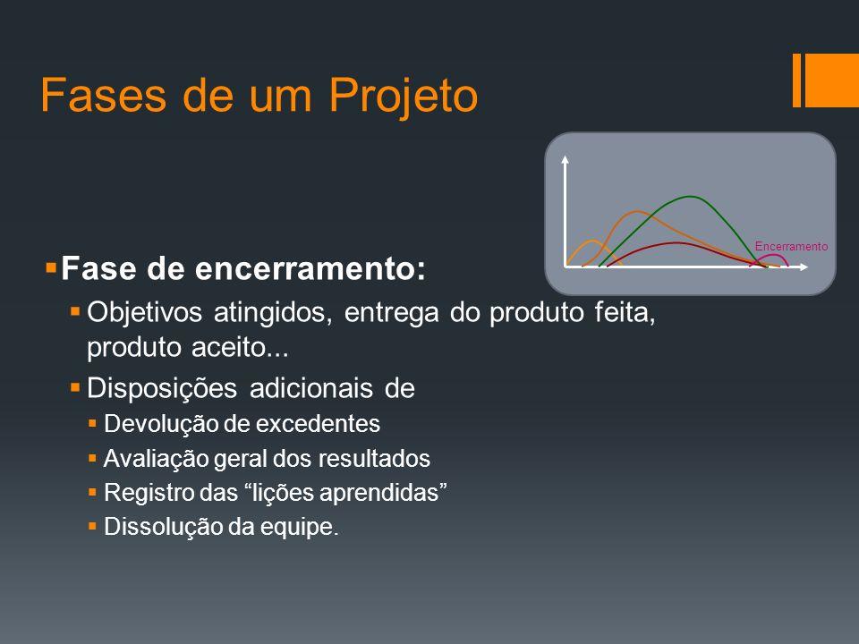 Fases de um Projeto Fase de encerramento: Objetivos atingidos, entrega do produto feita, produto aceito...