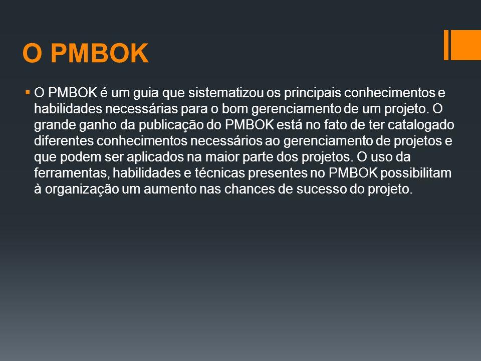 O PMBOK O PMBOK é um guia que sistematizou os principais conhecimentos e habilidades necessárias para o bom gerenciamento de um projeto.