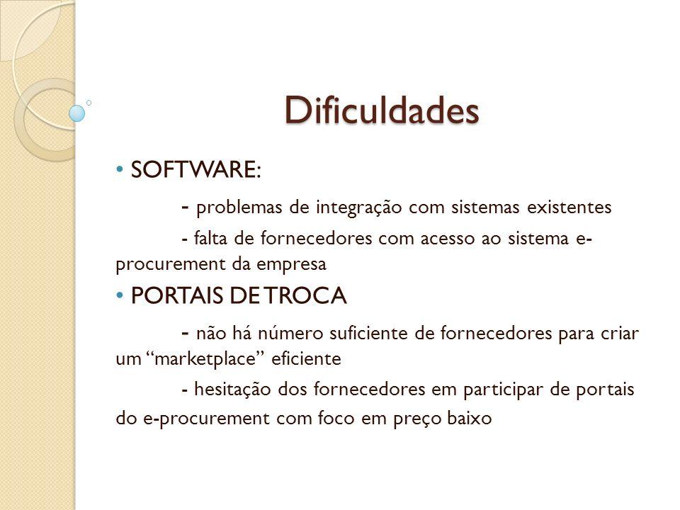 Dificuldades SOFTWARE: - problemas de integração com sistemas existentes - falta de fornecedores com acesso ao sistema e- procurement da empresa PORTA
