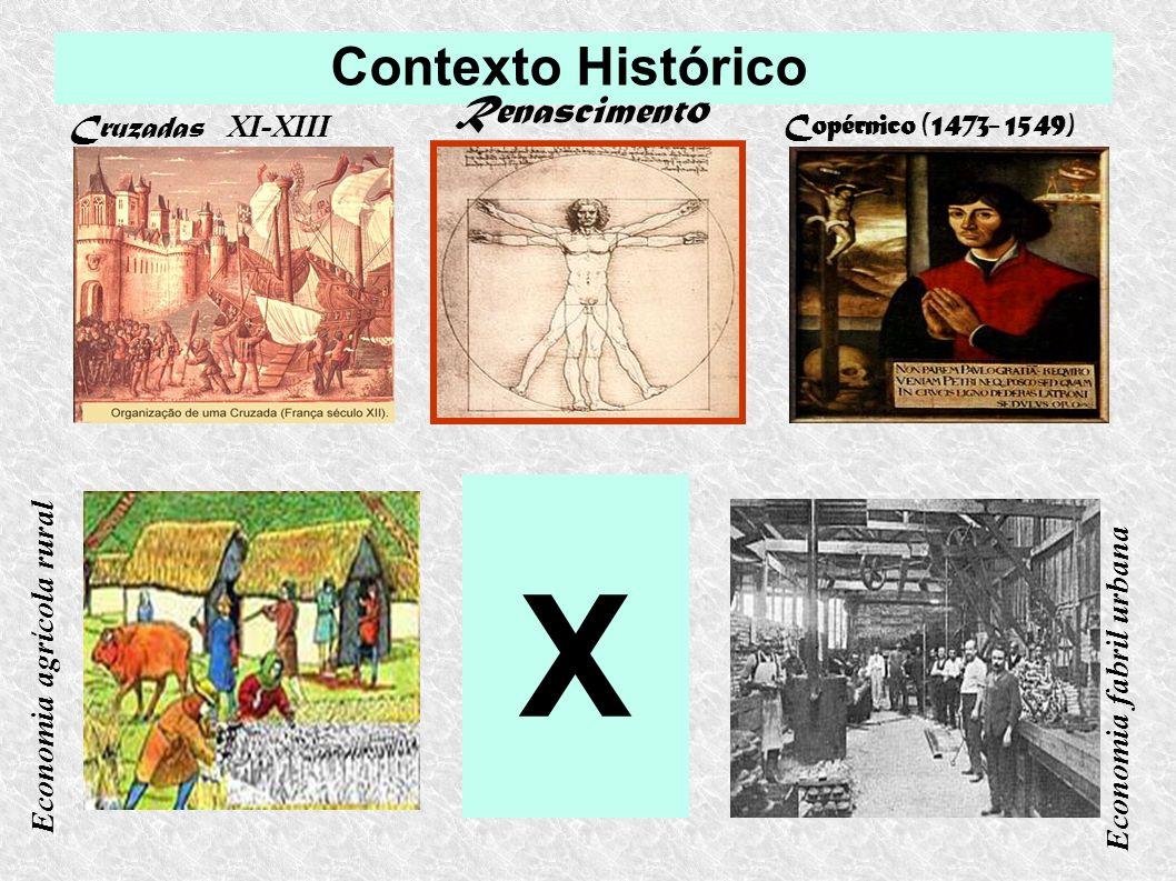 Contexto Histórico Renasciment o Copérnico (1473- 1549) Cruzadas XI-XIII X Economia agrícola rural Economia fabril urbana
