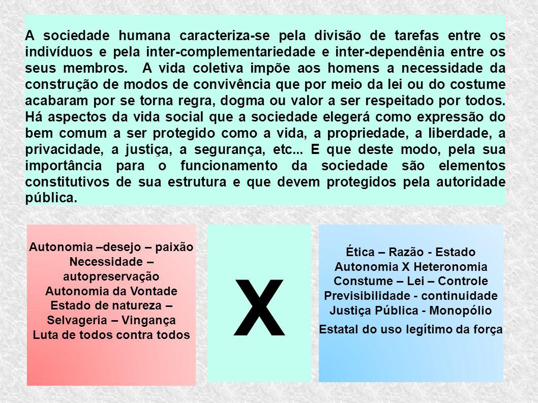Ética – Razão - Estado Autonomia X Heteronomia Constume – Lei – Controle Previsibilidade - continuidade Justiça Pública - Monopólio Estatal do uso leg