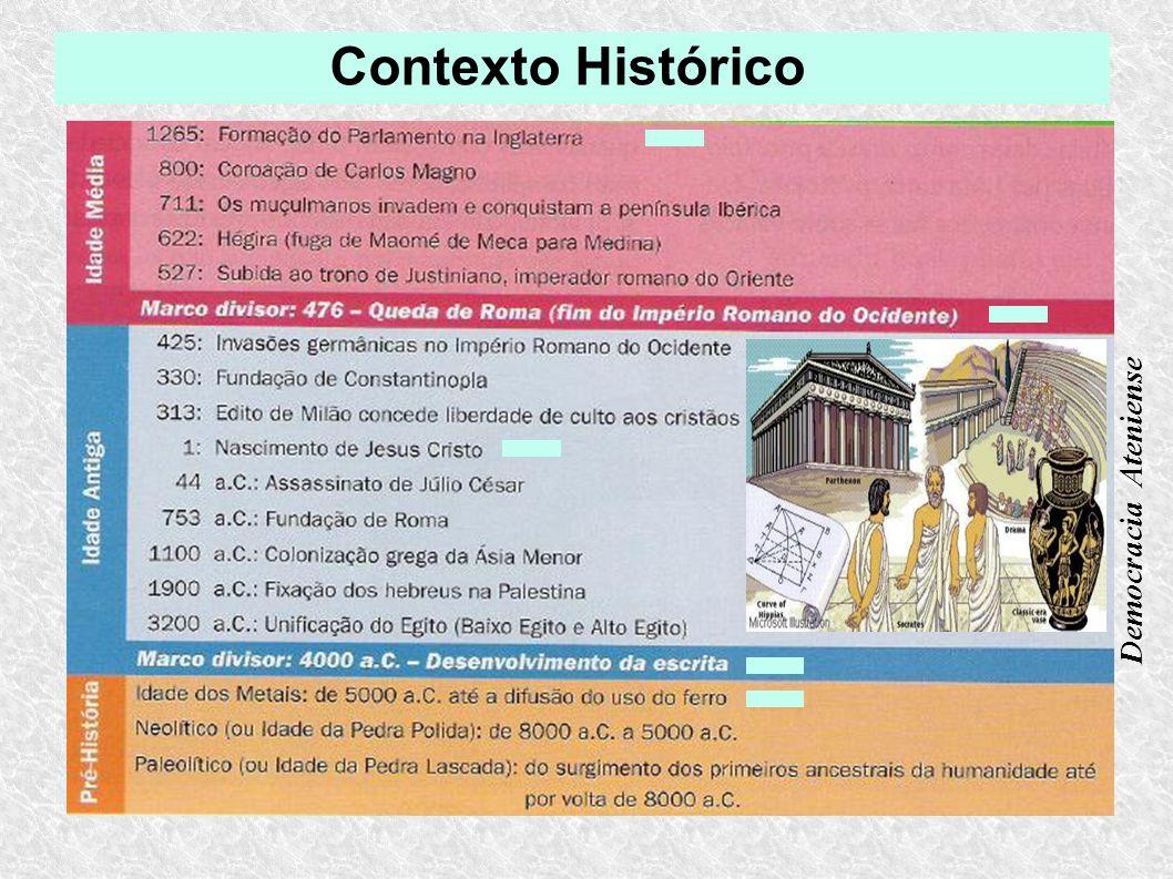 Contexto Histórico Democracia Ateniense
