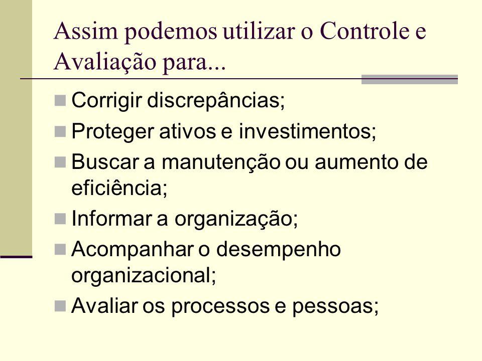 Aspectos do Controle e Avaliação Eficiência Otimização dos recursos utilizados; Efetividade Relação entre resultados e objetivos; Eficácia Contribuição para os resultados globais da organização;