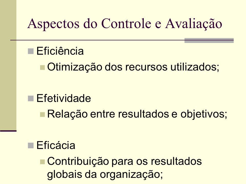 Informações para o Controle e Avaliação Tipos de Informações: Datas, Quantificação temporal, Interação entre atividades, Quantificação de mão-de-obra, medição da qualidade do trabalho, etc.