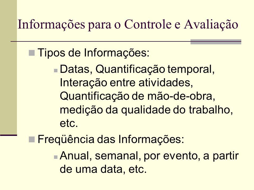 Informações para o Controle e Avaliação Qualidade da informação: Grau de abrangência, tolerâncias, detalhamento, síntese, etc.