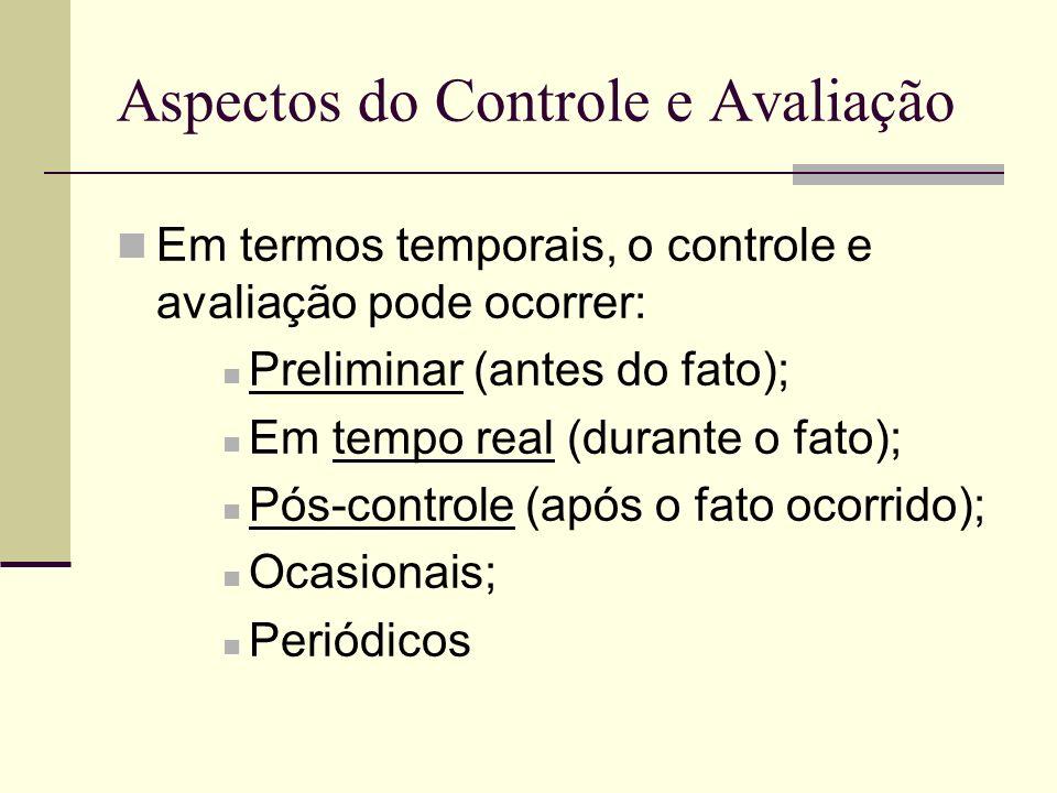 NÍVEL ESTRATÉGICO NÍVEL TÁTICO NÍVEL OPERACIONAL Aspectos do Controle e Avaliação Decisões estratégicas Decisões táticas Decisões operacionais Planejam.