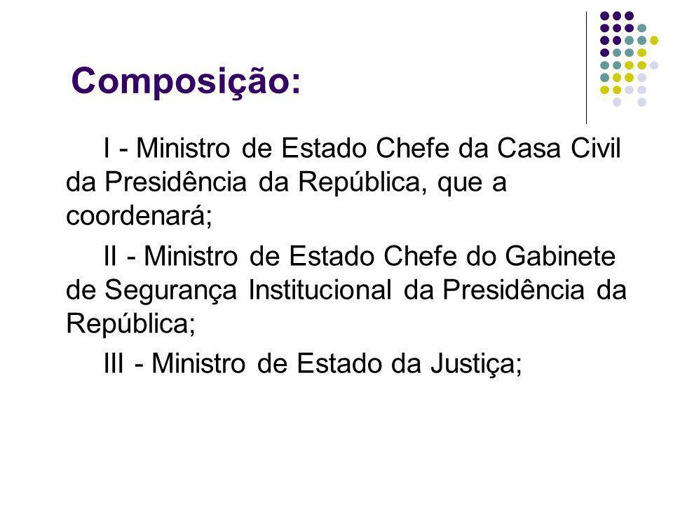 IV - Ministro de Estado da Defesa; V - Ministro de Estado das Relações Exteriores; VI - Advogado-Geral da União; e VII - Secretário Especial dos Direitos Humanos da Presidência da República.