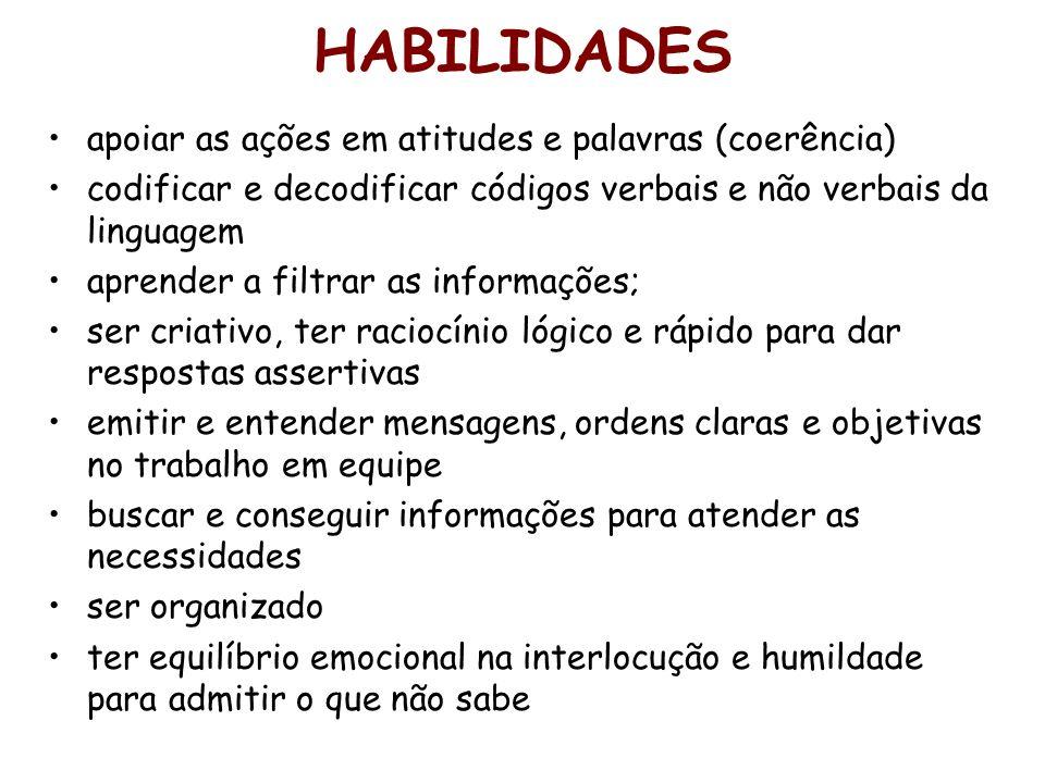 HABILIDADES apoiar as ações em atitudes e palavras (coerência) codificar e decodificar códigos verbais e não verbais da linguagem aprender a filtrar a
