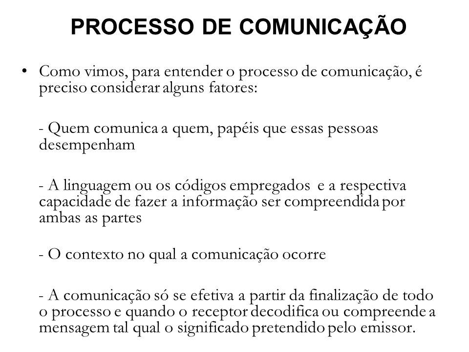 PROCESSO DE COMUNICAÇÃO Como vimos, para entender o processo de comunicação, é preciso considerar alguns fatores: - Quem comunica a quem, papéis que e