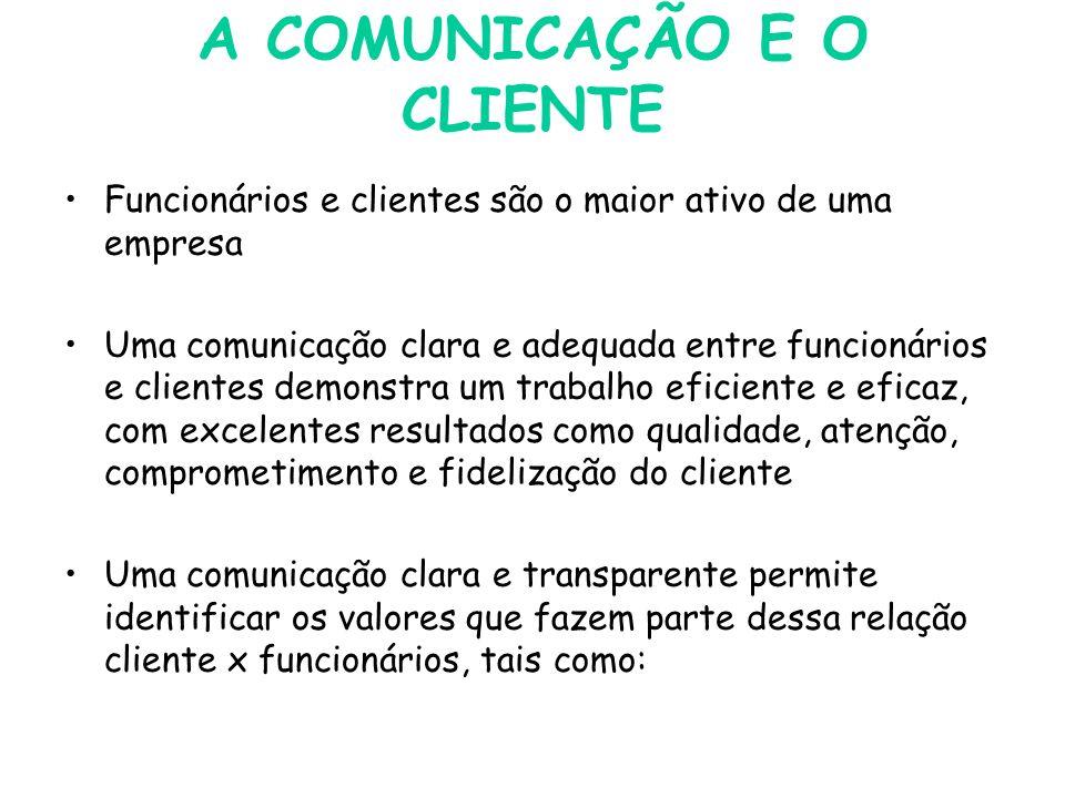 A COMUNICAÇÃO E O CLIENTE Funcionários e clientes são o maior ativo de uma empresa Uma comunicação clara e adequada entre funcionários e clientes demo