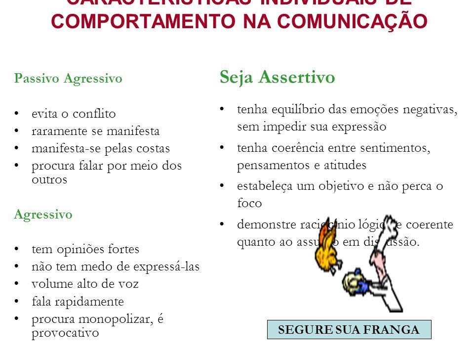 CARACTERÍSTICAS INDIVIDUAIS DE COMPORTAMENTO NA COMUNICAÇÃO Passivo Agressivo evita o conflito raramente se manifesta manifesta-se pelas costas procur