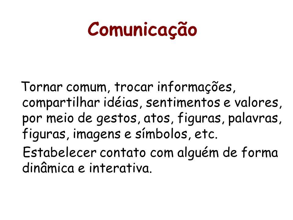 Comunicação Tornar comum, trocar informações, compartilhar idéias, sentimentos e valores, por meio de gestos, atos, figuras, palavras, figuras, imagens e símbolos, etc.