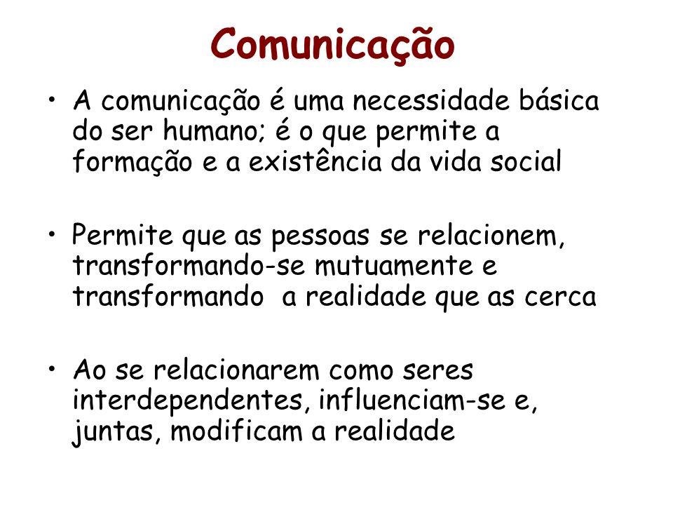 PROCESSO DE COMUNICAÇÃO Como vimos, para entender o processo de comunicação, é preciso considerar alguns fatores: - Quem comunica a quem, papéis que essas pessoas desempenham - A linguagem ou os códigos empregados e a respectiva capacidade de fazer a informação ser compreendida por ambas as partes - O contexto no qual a comunicação ocorre - A comunicação só se efetiva a partir da finalização de todo o processo e quando o receptor decodifica ou compreende a mensagem tal qual o significado pretendido pelo emissor.