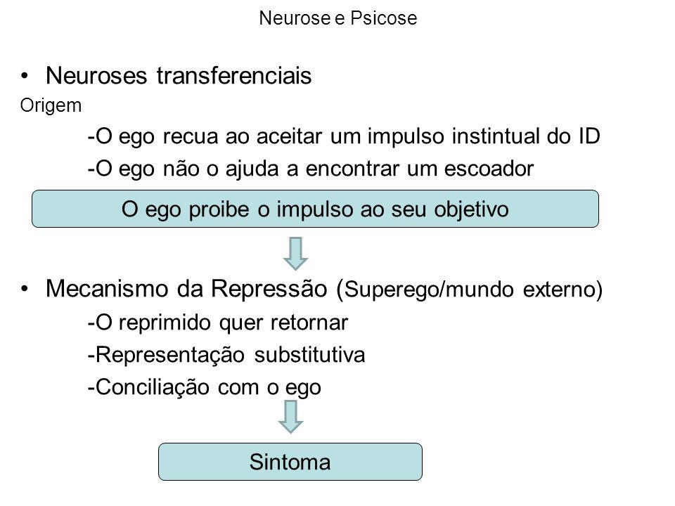 Neurose e Psicose Neuroses transferenciais Origem -O ego recua ao aceitar um impulso instintual do ID -O ego não o ajuda a encontrar um escoador Mecan