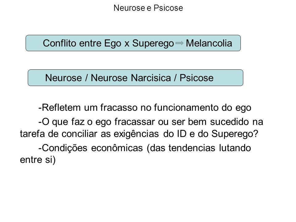 Neurose e Psicose -Refletem um fracasso no funcionamento do ego -O que faz o ego fracassar ou ser bem sucedido na tarefa de conciliar as exigências do