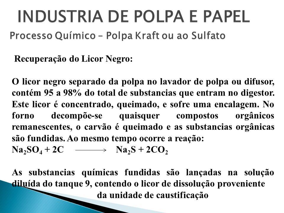INDUSTRIA DE POLPA E PAPEL Processo Químico – Polpa Kraft ou ao Sulfato Recuperação do Licor Negro: O licor negro separado da polpa no lavador de polp