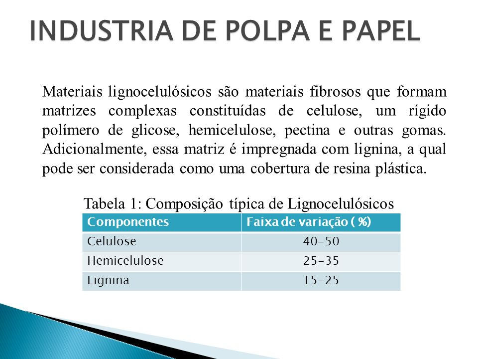 INDUSTRIA DE POLPA E PAPEL Materiais lignocelulósicos são materiais fibrosos que formam matrizes complexas constituídas de celulose, um rígido polímer