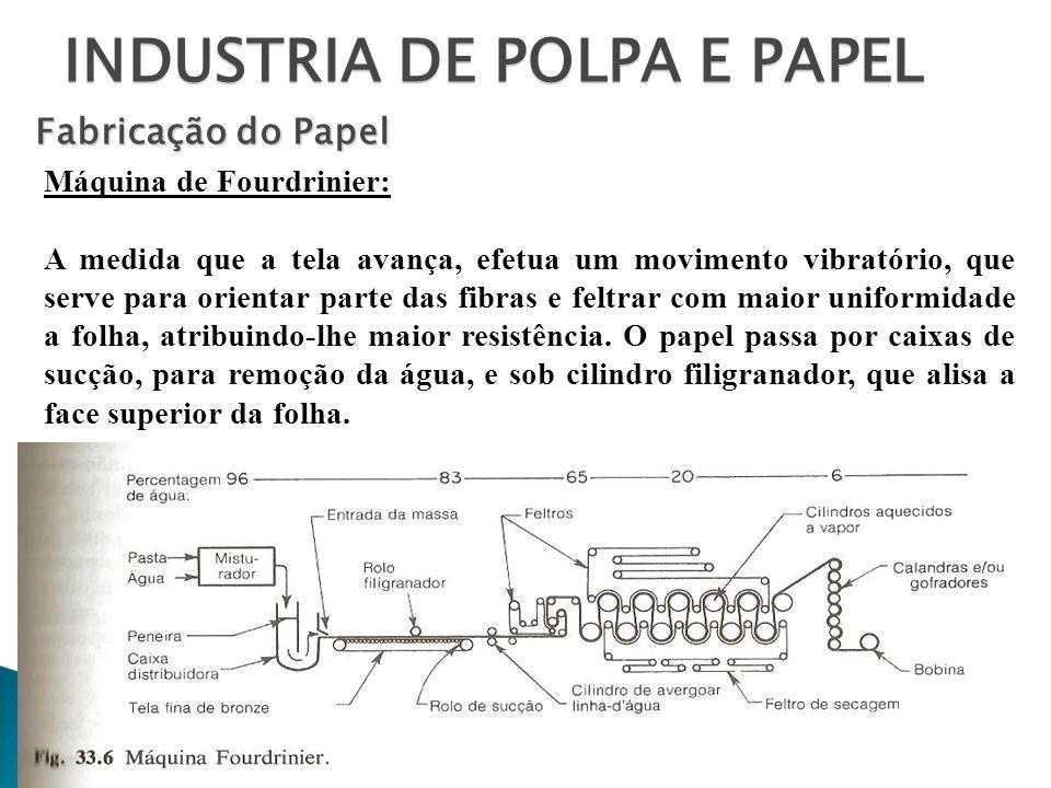 INDUSTRIA DE POLPA E PAPEL Fabricação do Papel Máquina de Fourdrinier: A medida que a tela avança, efetua um movimento vibratório, que serve para orie