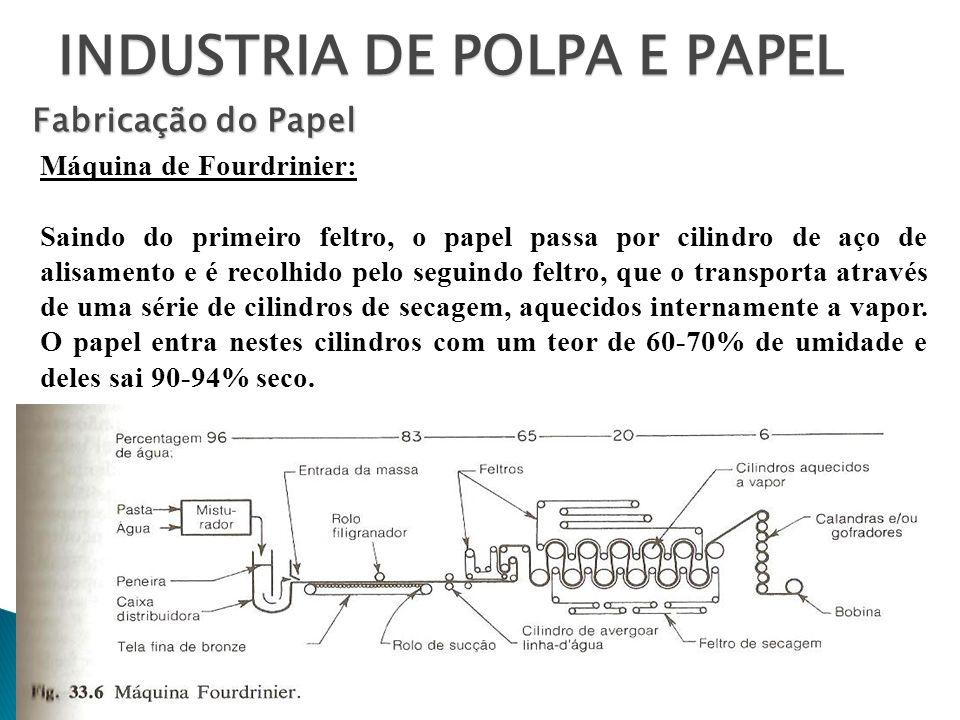 INDUSTRIA DE POLPA E PAPEL Fabricação do Papel Máquina de Fourdrinier: Saindo do primeiro feltro, o papel passa por cilindro de aço de alisamento e é