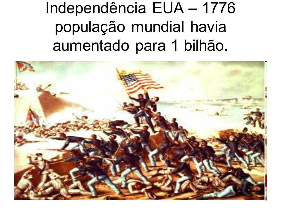 Independência EUA – 1776 população mundial havia aumentado para 1 bilhão.