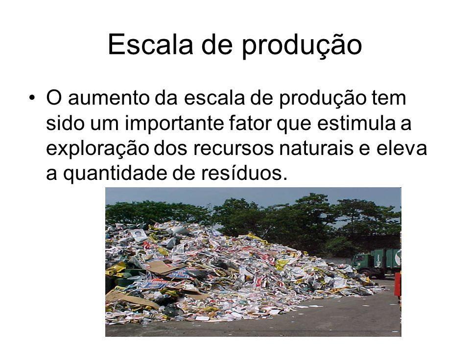 Escala de produção O aumento da escala de produção tem sido um importante fator que estimula a exploração dos recursos naturais e eleva a quantidade d