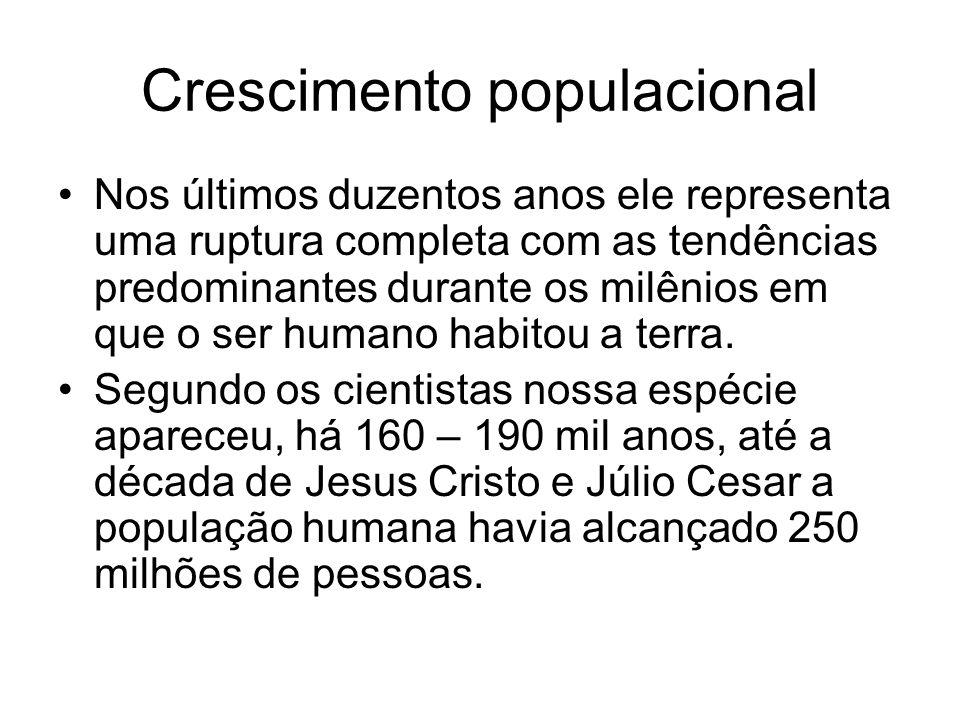 Crescimento populacional Nos últimos duzentos anos ele representa uma ruptura completa com as tendências predominantes durante os milênios em que o se