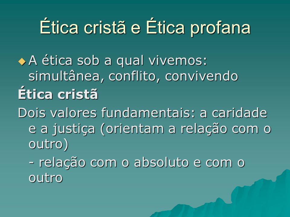 Ética cristã e Ética profana A ética sob a qual vivemos: simultânea, conflito, convivendo A ética sob a qual vivemos: simultânea, conflito, convivendo