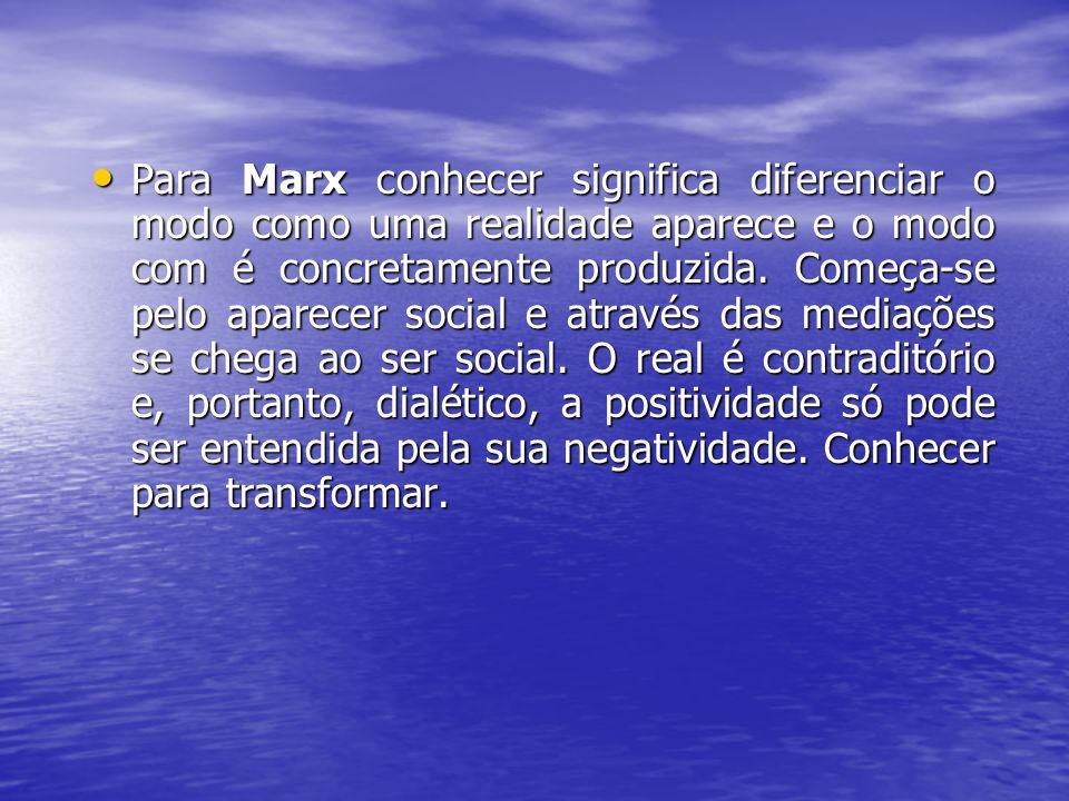 Para Marx conhecer significa diferenciar o modo como uma realidade aparece e o modo com é concretamente produzida. Começa-se pelo aparecer social e at