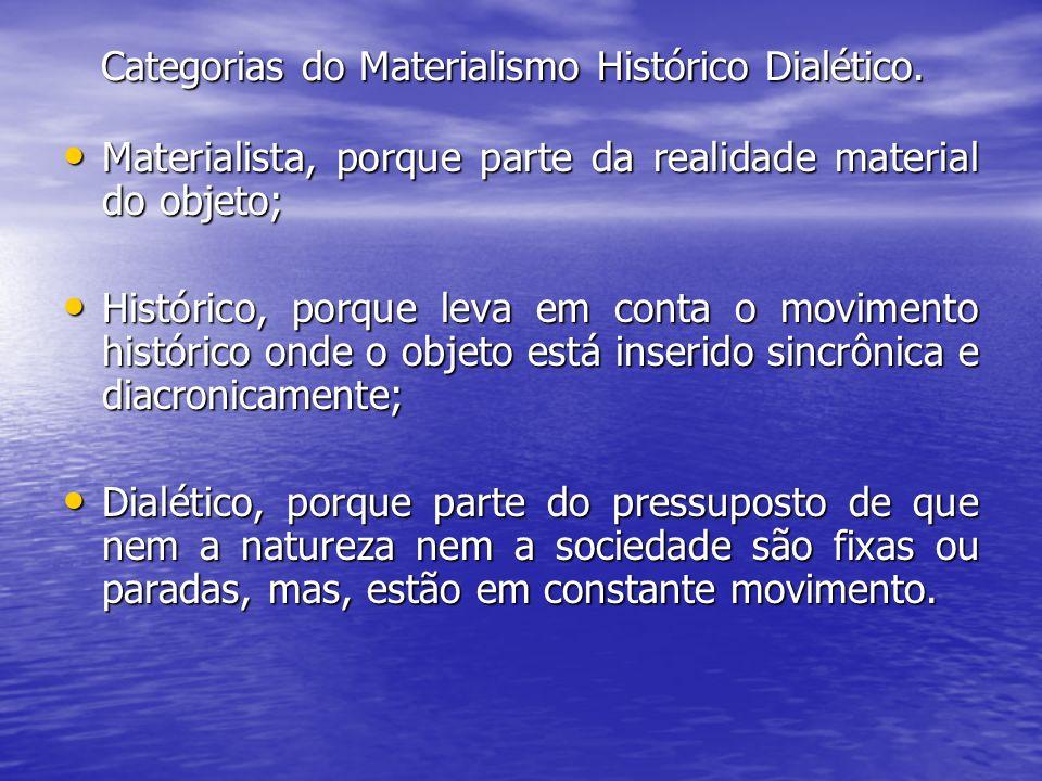 Categorias do Materialismo Histórico Dialético. Categorias do Materialismo Histórico Dialético. Materialista, porque parte da realidade material do ob