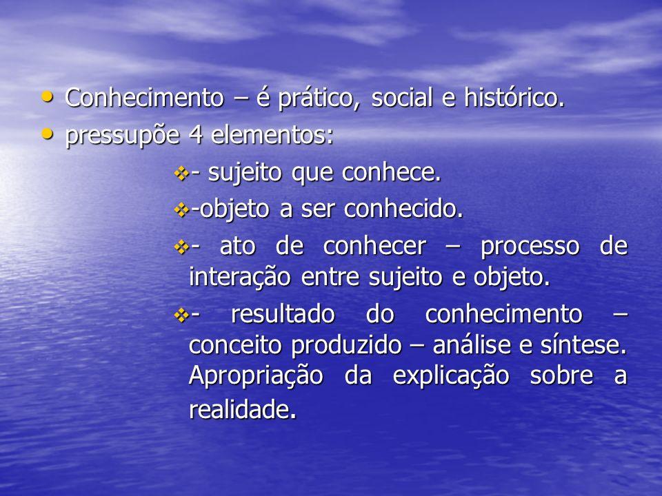 Conhecimento – é prático, social e histórico. Conhecimento – é prático, social e histórico. pressupõe 4 elementos: pressupõe 4 elementos: - sujeito qu