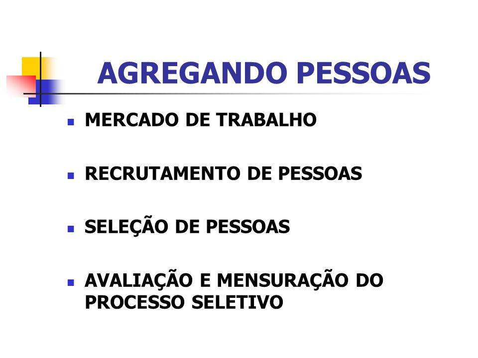 AGREGANDO PESSOAS MERCADO DE TRABALHO RECRUTAMENTO DE PESSOAS SELEÇÃO DE PESSOAS AVALIAÇÃO E MENSURAÇÃO DO PROCESSO SELETIVO