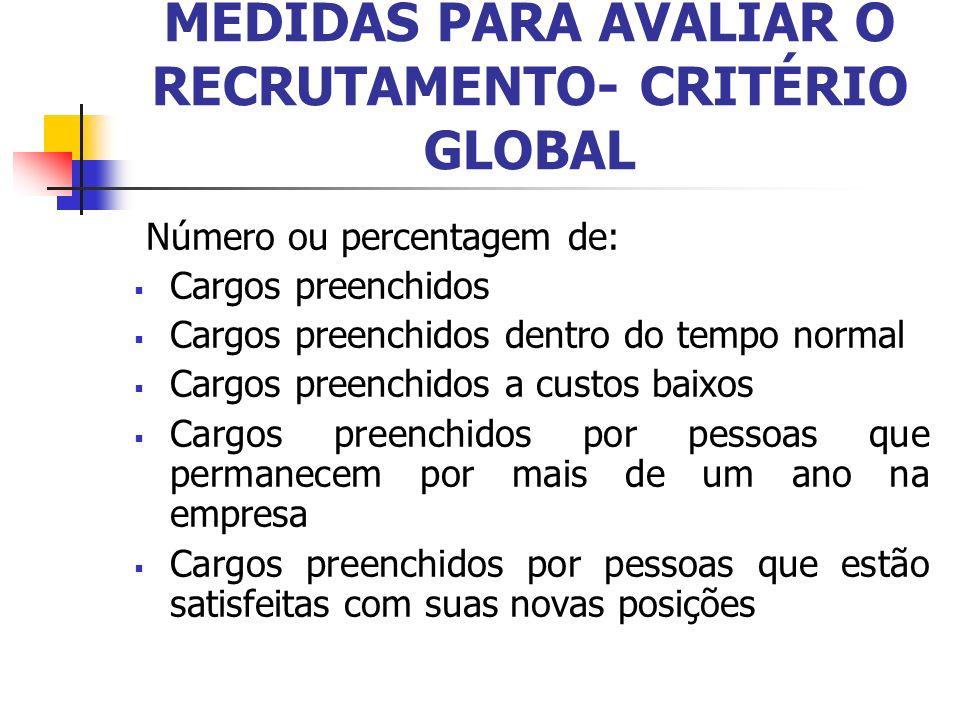 MEDIDAS PARA AVALIAR O RECRUTAMENTO- CRITÉRIO GLOBAL Número ou percentagem de: Cargos preenchidos Cargos preenchidos dentro do tempo normal Cargos pre