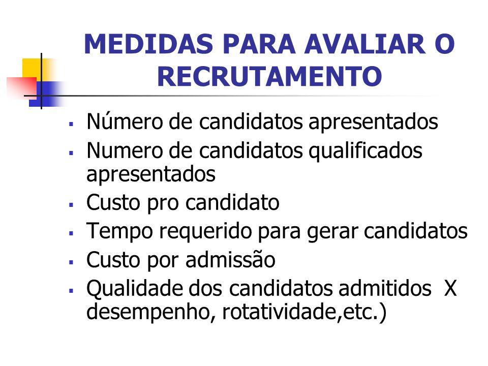 MEDIDAS PARA AVALIAR O RECRUTAMENTO Número de candidatos apresentados Numero de candidatos qualificados apresentados Custo pro candidato Tempo requeri