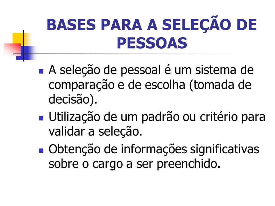 BASES PARA A SELEÇÃO DE PESSOAS A seleção de pessoal é um sistema de comparação e de escolha (tomada de decisão). Utilização de um padrão ou critério
