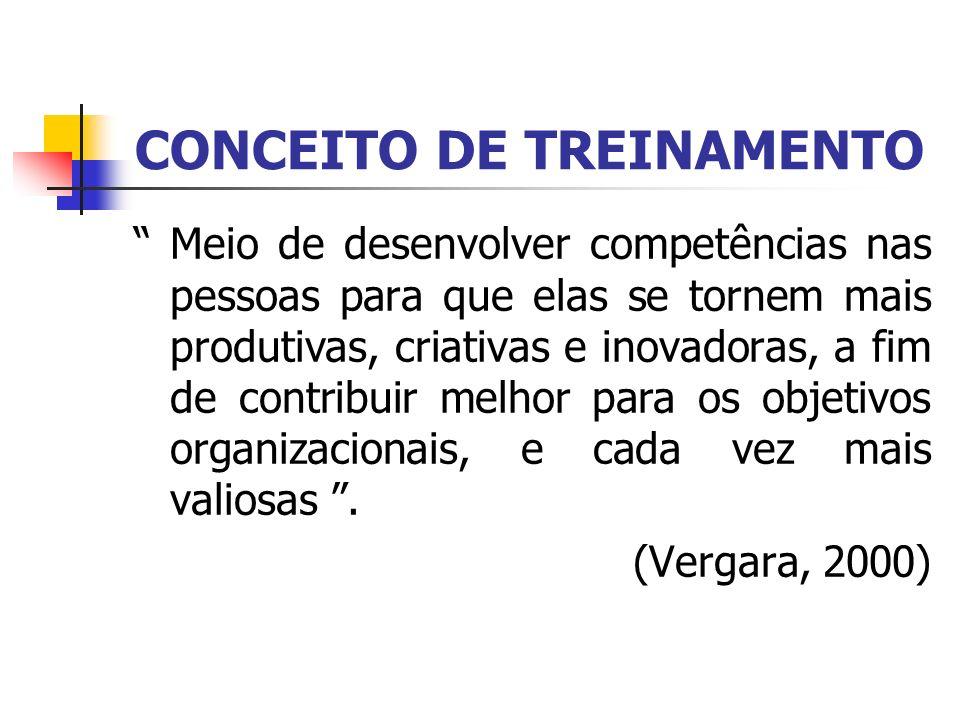 CONCEITO DE TREINAMENTO Meio de desenvolver competências nas pessoas para que elas se tornem mais produtivas, criativas e inovadoras, a fim de contrib