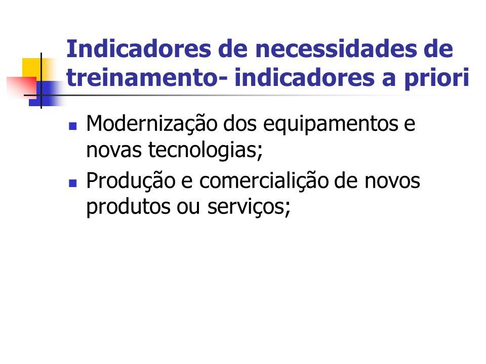 Indicadores de necessidades de treinamento- indicadores a priori Modernização dos equipamentos e novas tecnologias; Produção e comercialição de novos
