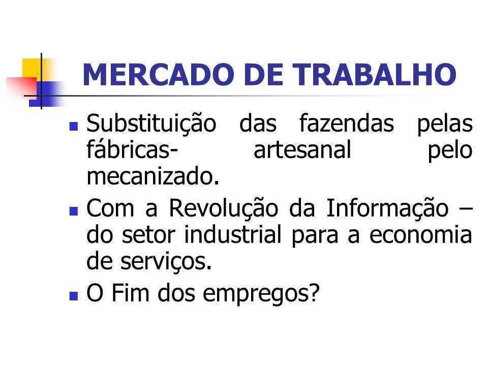 MERCADO DE TRABALHO Substituição das fazendas pelas fábricas- artesanal pelo mecanizado. Com a Revolução da Informação – do setor industrial para a ec