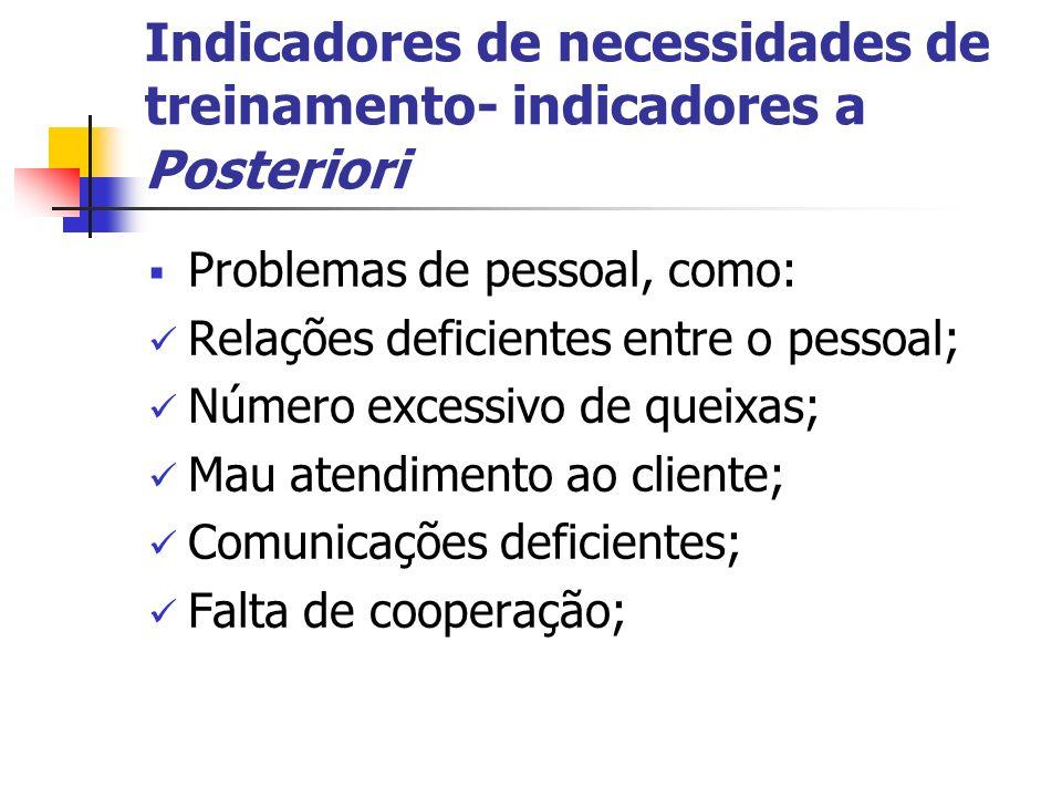 Indicadores de necessidades de treinamento- indicadores a Posteriori Problemas de pessoal, como: Relações deficientes entre o pessoal; Número excessiv