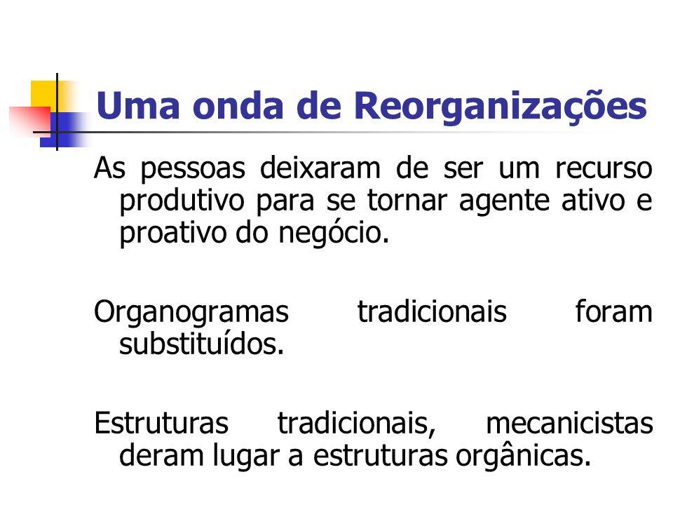 Uma onda de Reorganizações As pessoas deixaram de ser um recurso produtivo para se tornar agente ativo e proativo do negócio. Organogramas tradicionai