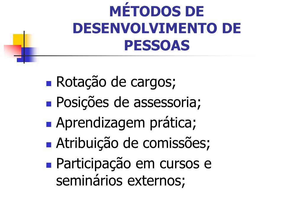 MÉTODOS DE DESENVOLVIMENTO DE PESSOAS Rotação de cargos; Posições de assessoria; Aprendizagem prática; Atribuição de comissões; Participação em cursos