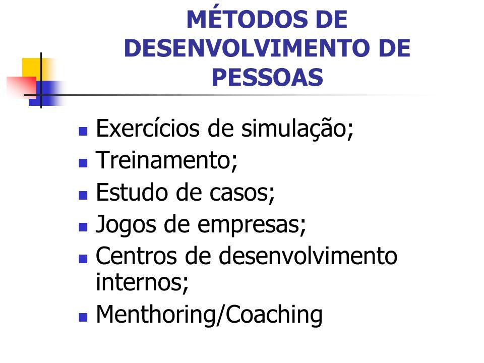 MÉTODOS DE DESENVOLVIMENTO DE PESSOAS Exercícios de simulação; Treinamento; Estudo de casos; Jogos de empresas; Centros de desenvolvimento internos; M
